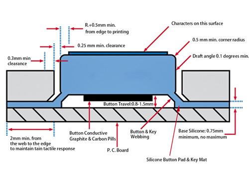 Silikontastatur Design.jpg